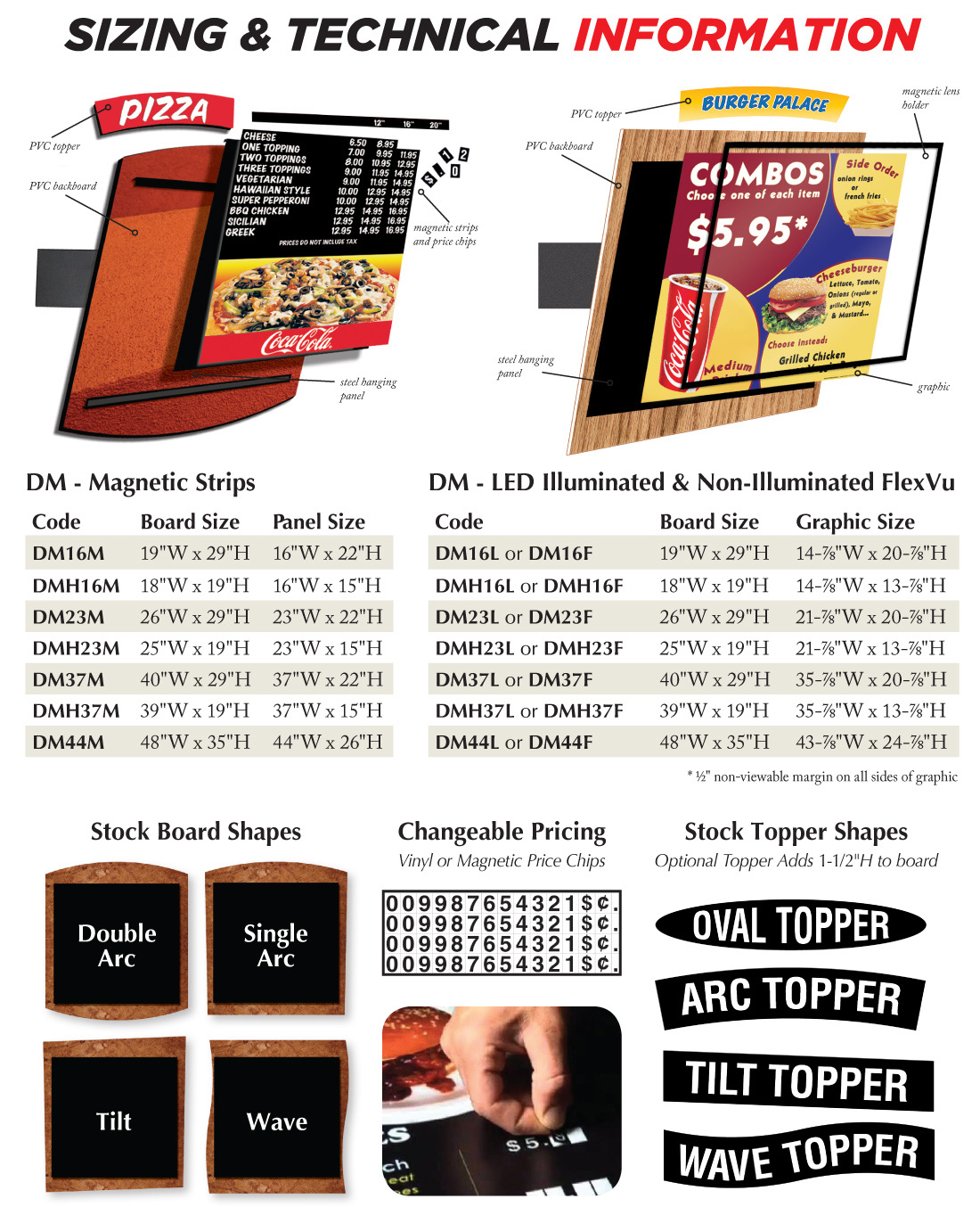 Dimensional Custom Indoor Menu Boards
